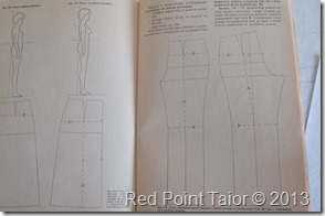Drafting pants muslin - here we go