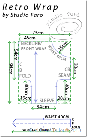 RedPointTailor_diagram1measure1wm
