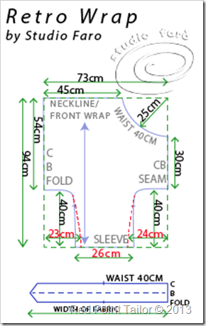 RedPointTailor_diagram1measure2wm